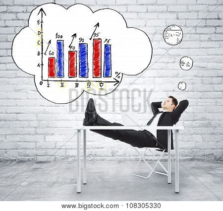 Businessman Thinking About Business Chart In Loft Style Office
