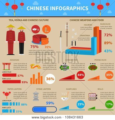 Chinese Infographic Set