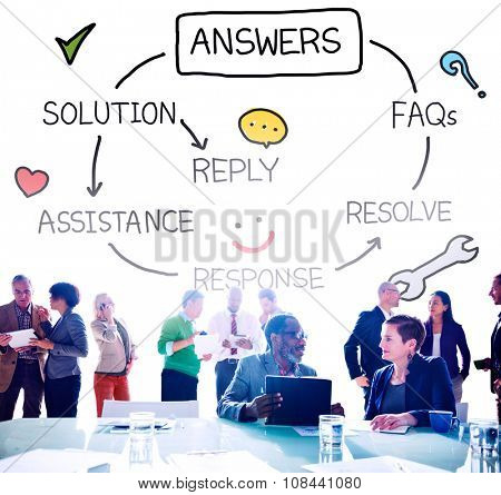 Answers Solution Response Question Solving Concept