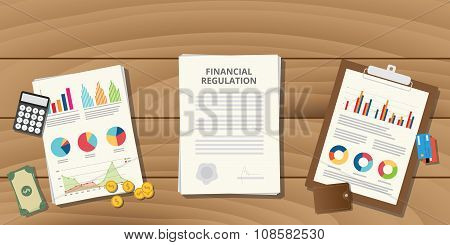 financial regulation with paper work