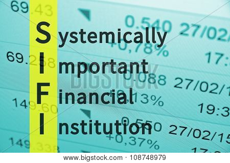 Systemically important financial institution