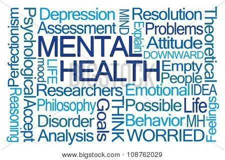 Mental Health Word Cloud on White Background