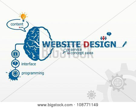 Website Design Concepts And Brain For Business, Consulting.