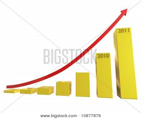 Graphical representation of profit increase