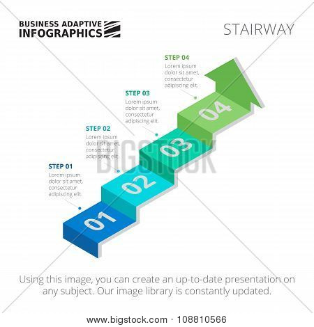 Process chart Stairway 1