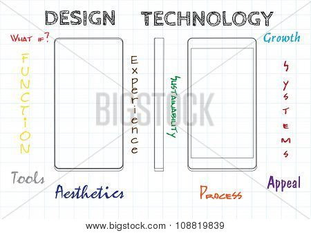 Drawn phone design rules