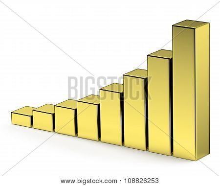 Golden Bar-chart