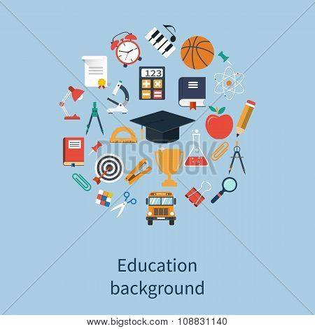 Concepts Education And Learning