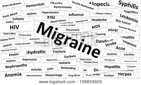 A disease called Migraine written in bold type. Black and white words