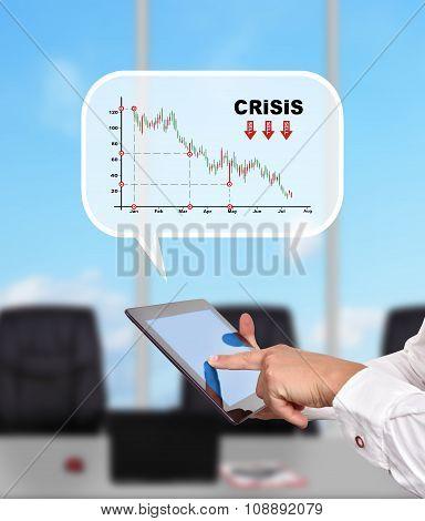 Srisis Chart