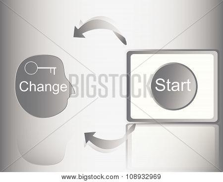 Start To Change