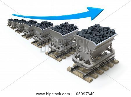 Mining cart with increasing arrow