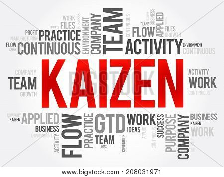 kaizen word cloud collage business concept background poster id