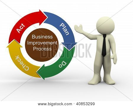 3D Man With Business Improvement Plan
