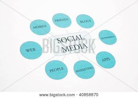 Social Media Business Concept Flow Chart Photography. Blue Toned