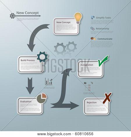 New Concept Infographic