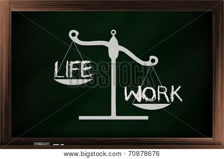 Scale Of Life And Work