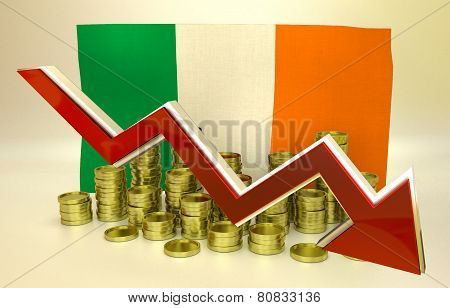 currency collapse - Irish economy