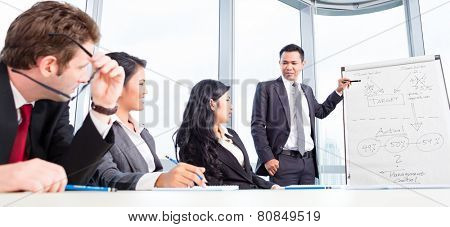 Business team discussing acquisition in meeting
