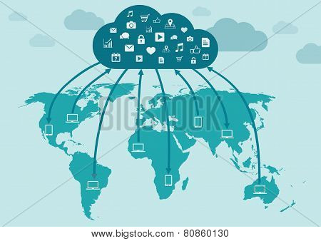 Cloud computing internet concept with a lot of icons