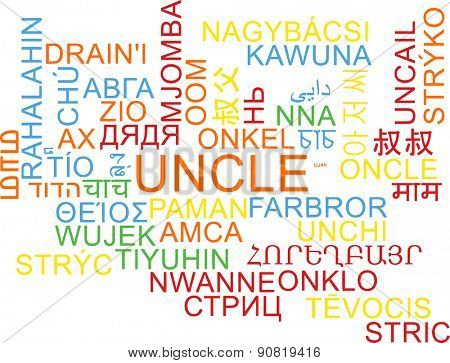 Background concept wordcloud multilanguage international many language illustration of uncle