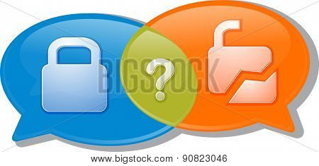 Illustration concept clipart speech bubble dialog conversation negotiation argument security locked unlocked secure unsecured vector