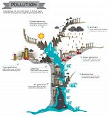 pic of polluted  - The world of pollution infographic template design in dead tree shape - JPG