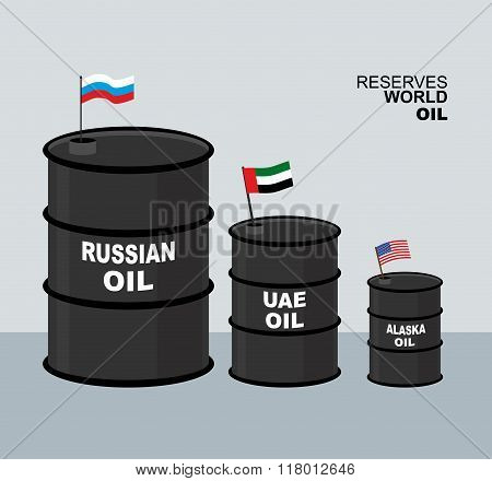 World Oil Reserves In World. Barrel Oil. Elements For Business Infographic. Large Barrel Of Oil And