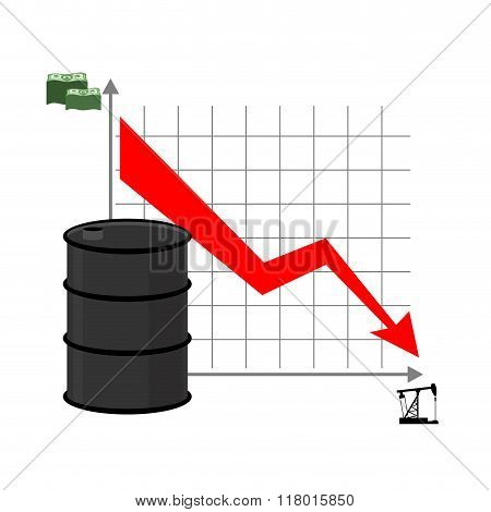 Drop In Oil. Graph Of  Decline Rate Of Oil Industry. Red Down Arrow. Oil Rig, Oil Pump And Lots Of M