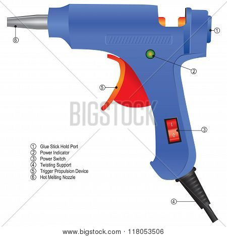 Industrial Glue Gun With Functional Units