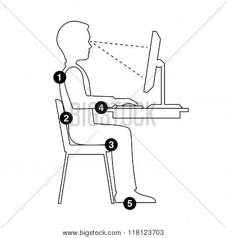 Infographics Correct Posture At The Computer Silhouette Of A Man At A Table On A White Background