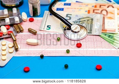 Stethoscope On Cardiogram Sheet With Euro Bills And Pills.