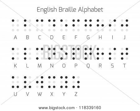 English Braille alphabet letters