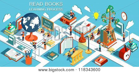 The process of education, the concept of learning and reading books