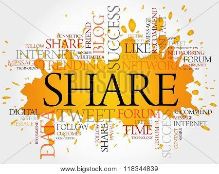 Share Word Cloud