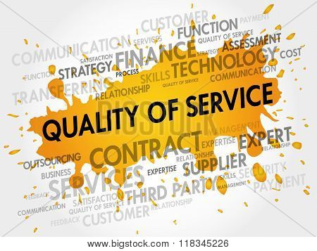 Quality Of Service Related Items Word Cloud