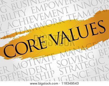 Core values word cloud business concept, presentation background