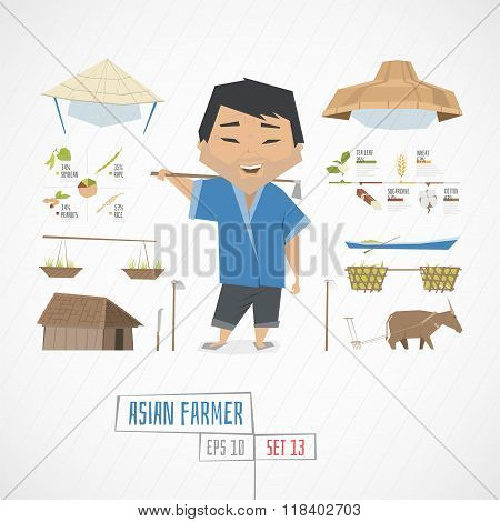 Flat funny charatcer asian farmer