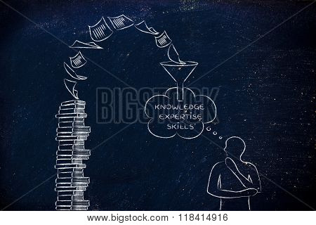 Book Pages Being Elaborated Into Thoughts Through A Funnel