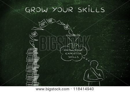 Books Being Elaborated Into Knowlegde, Grow Your Skills