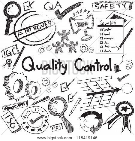 Quality Control In Manufacturing Industry Production And Operation Handwriting Doodle Sketch Design