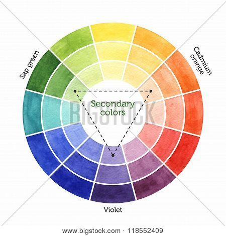 Watercolor Secondary Colors Chart