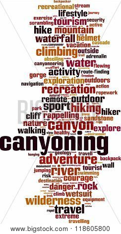 Canyoning Word Cloud