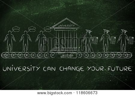 University Changes Your Future, From Students To Graduates