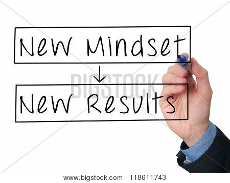 Businessman Hand Writing New Mindset New Results With Marker On Transparent Wipe Board