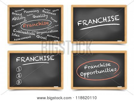 detailed illustration of different blackboards with Franchise concepts, eps10 vector, gradient mesh included