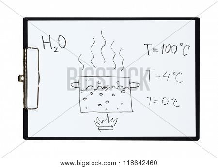 Clipboard and paper sheet with pencil drawing physical phenomenon boiling hot water, isolated object