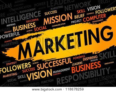 MARKETING word cloud business concept, presentation background
