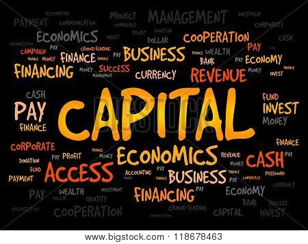 CAPITAL word cloud business concept, presentation background