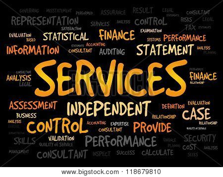 SERVICES word cloud business concept, presentation background